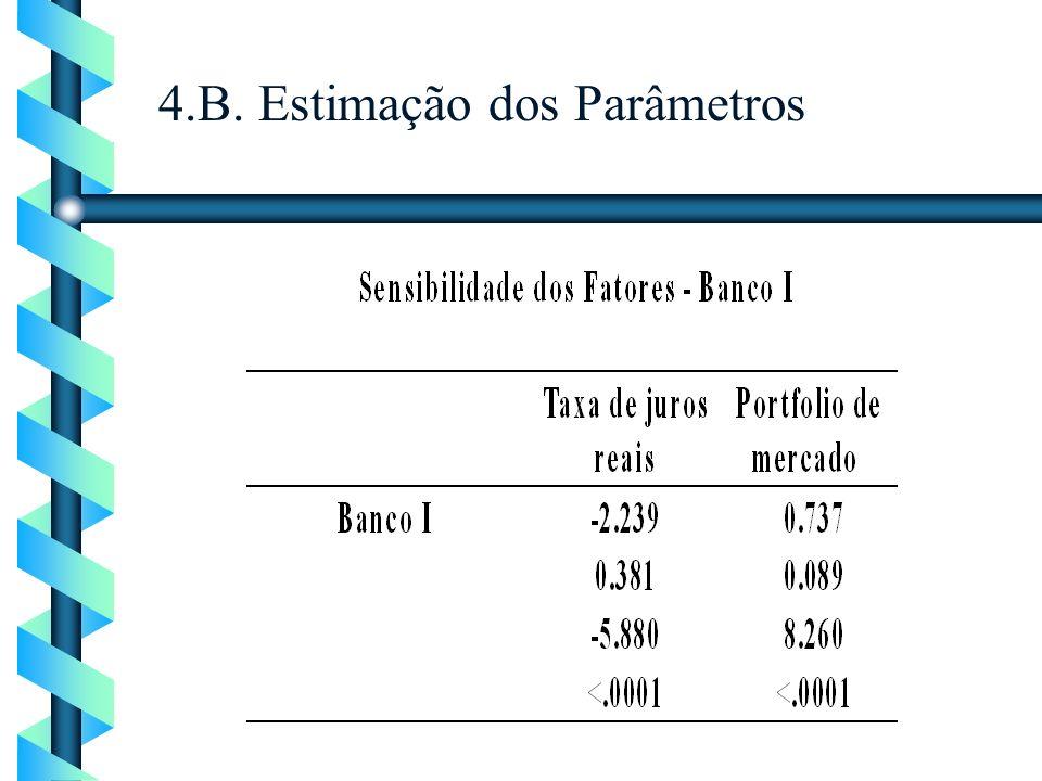 4.B. Estimação dos Parâmetros