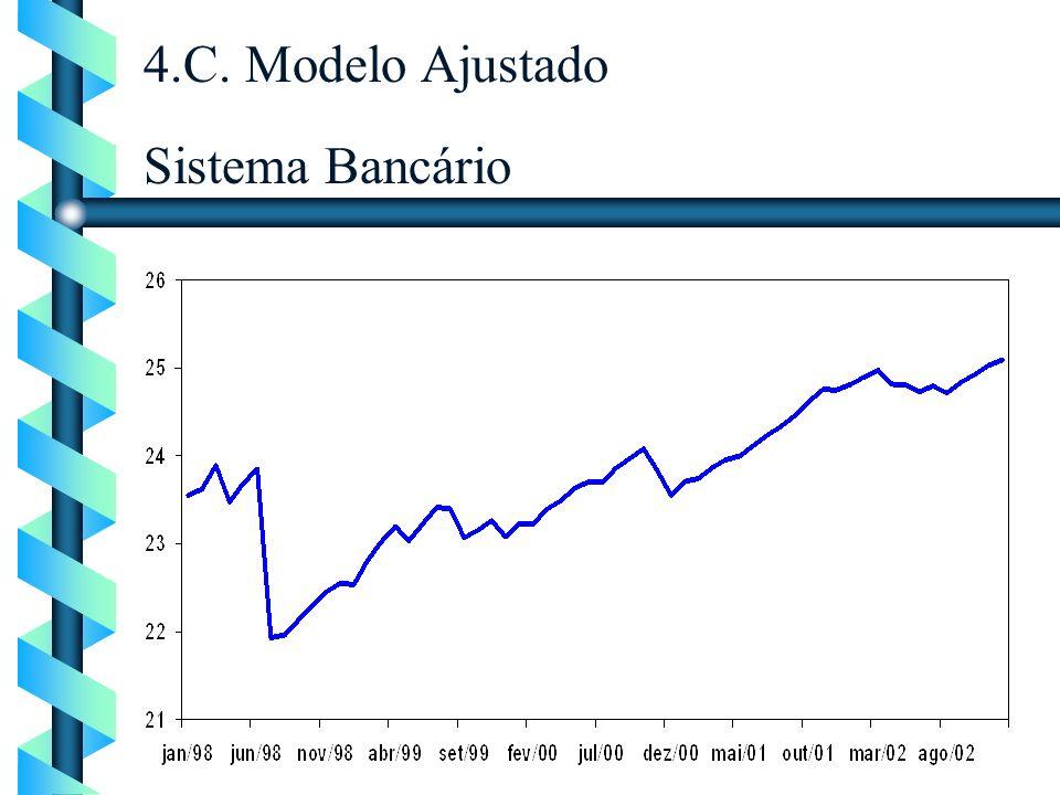 4.C. Modelo Ajustado Sistema Bancário