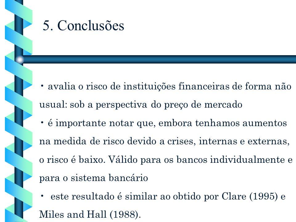 5. Conclusões avalia o risco de instituições financeiras de forma não usual: sob a perspectiva do preço de mercado.