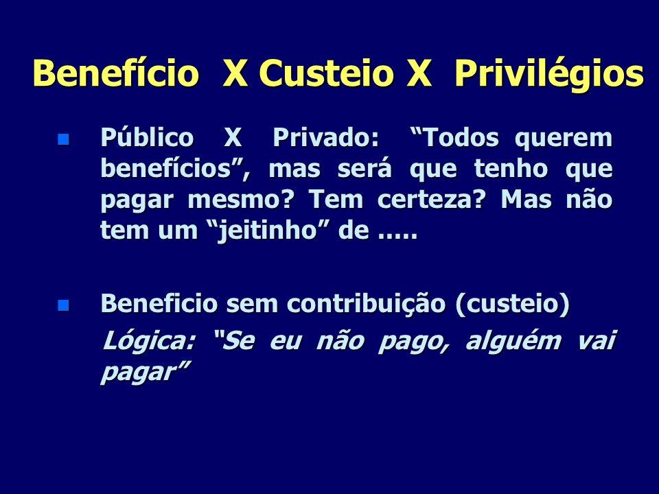 Benefício X Custeio X Privilégios