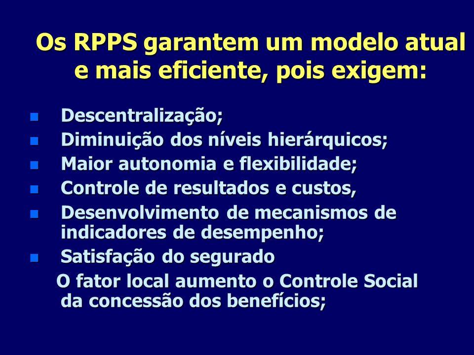 Os RPPS garantem um modelo atual e mais eficiente, pois exigem: