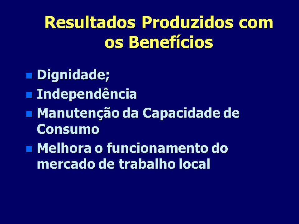 Resultados Produzidos com os Benefícios