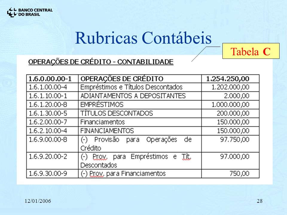 Rubricas Contábeis Tabela C 12/01/2006