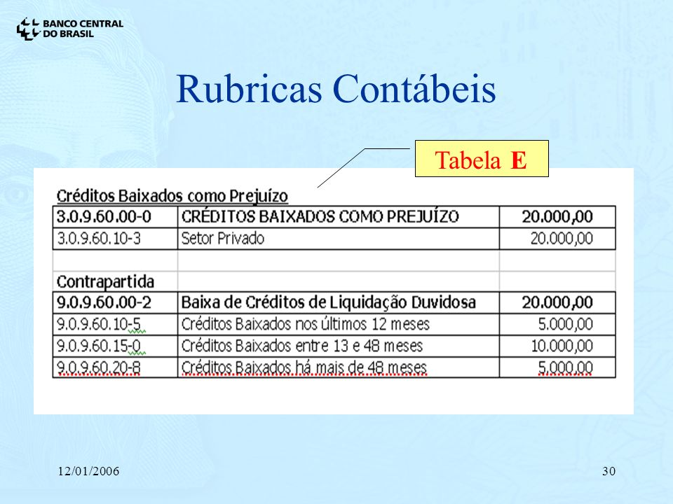 Rubricas Contábeis Tabela E 12/01/2006