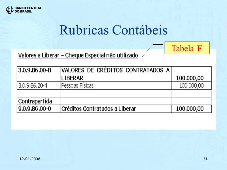 Rubricas Contábeis Tabela F 12/01/2006