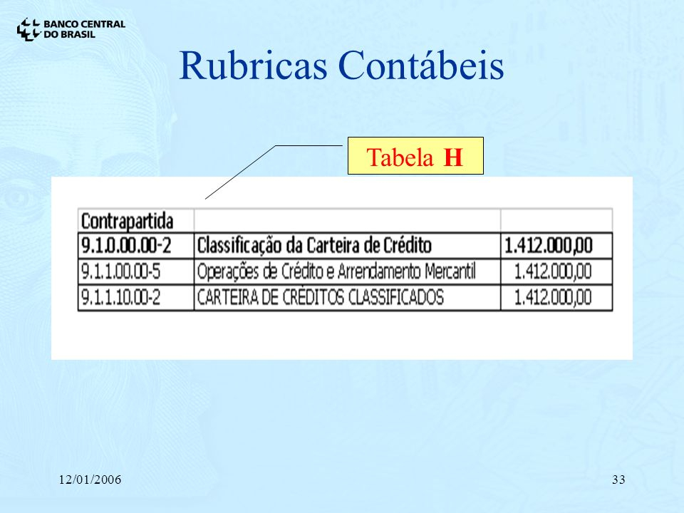 Rubricas Contábeis Tabela H 12/01/2006