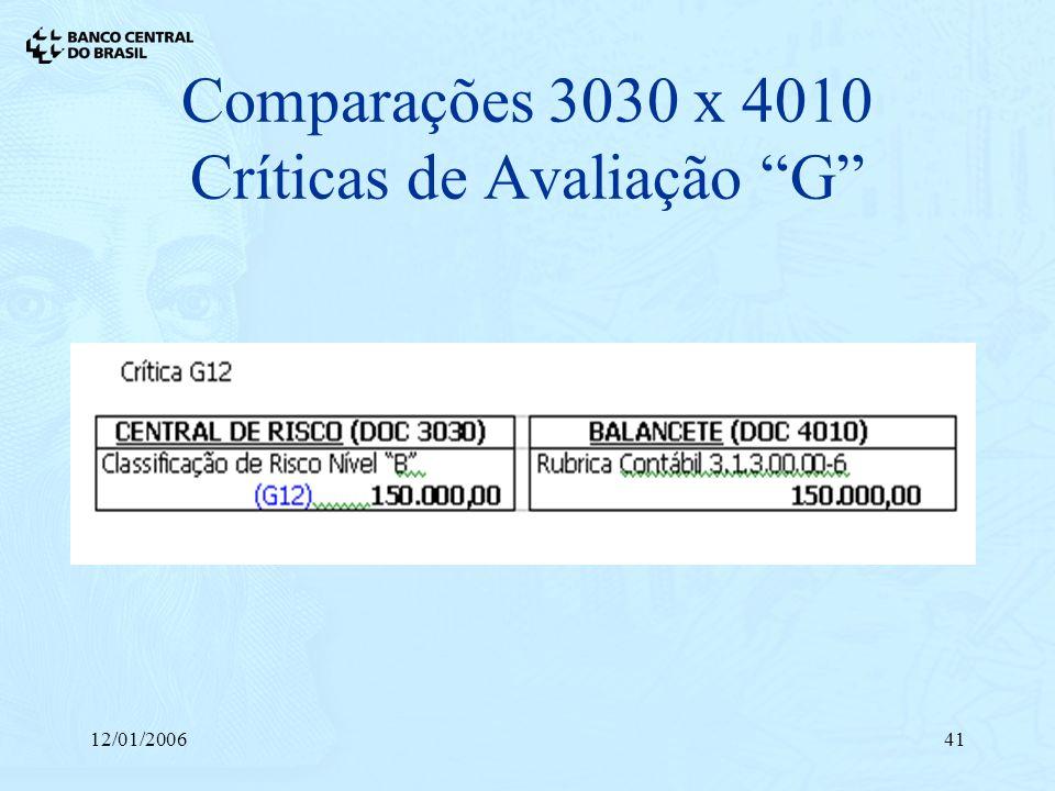 Comparações 3030 x 4010 Críticas de Avaliação G