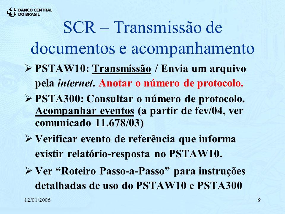 SCR – Transmissão de documentos e acompanhamento
