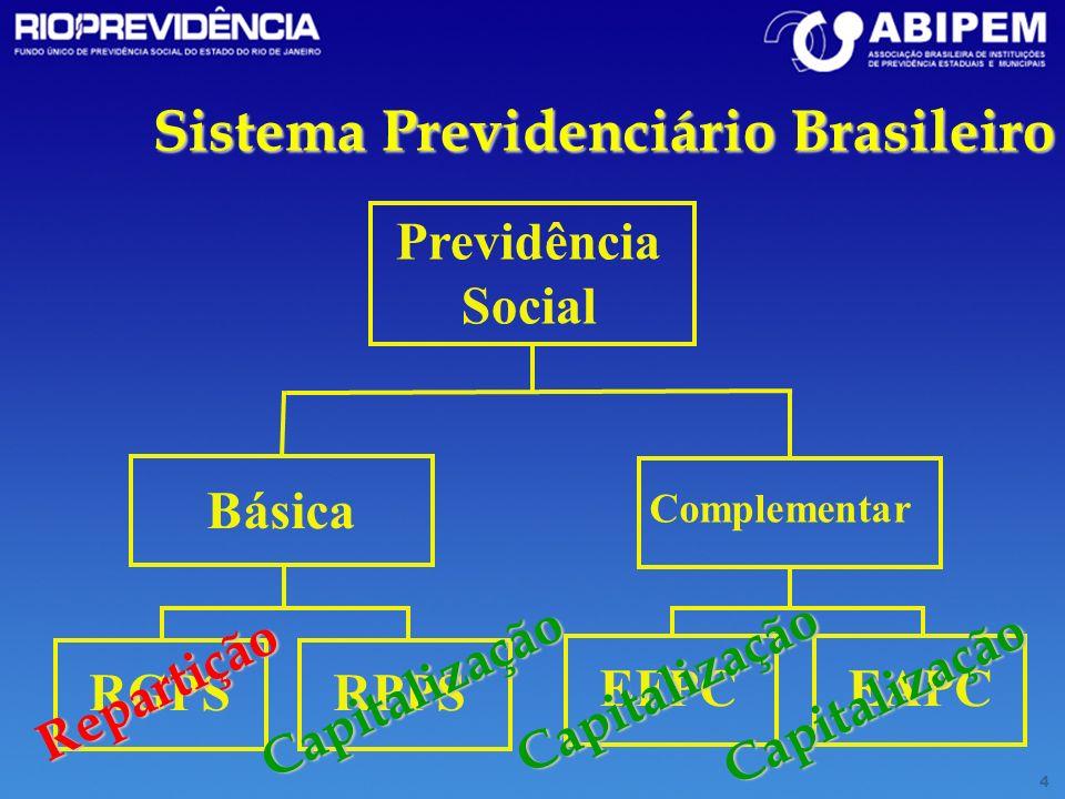 Sistema Previdenciário Brasileiro