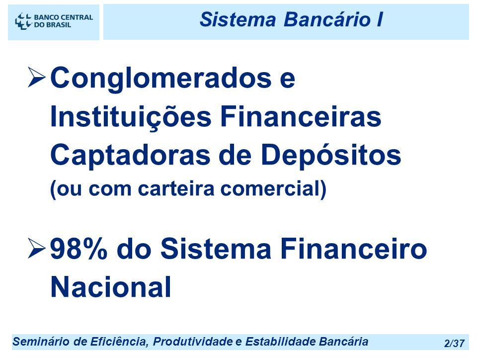 98% do Sistema Financeiro Nacional