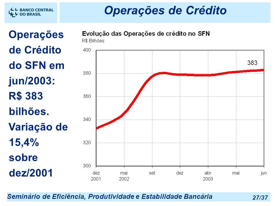 Operações de Crédito Operações de Crédito do SFN em jun/2003: