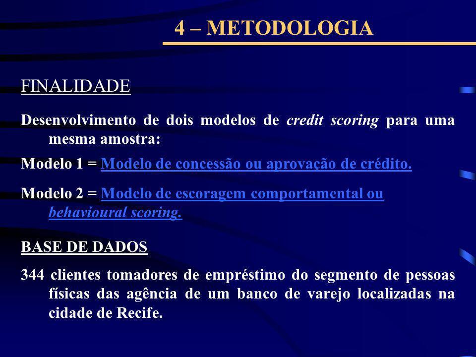 4 – METODOLOGIA FINALIDADE