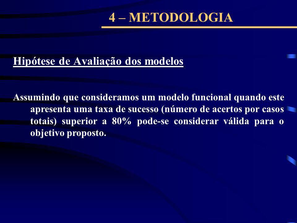 4 – METODOLOGIA Hipótese de Avaliação dos modelos