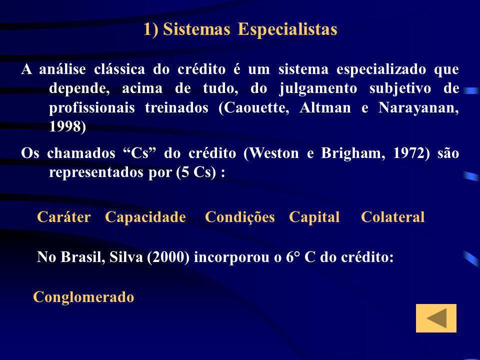 1) Sistemas Especialistas