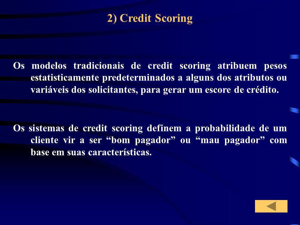 2) Credit Scoring
