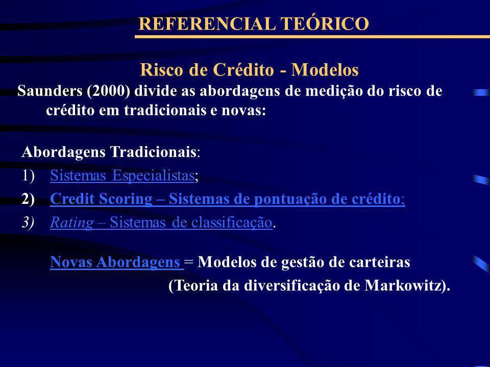 Risco de Crédito - Modelos