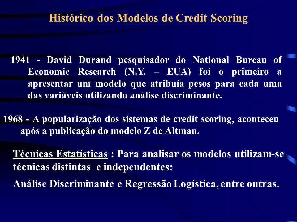 Histórico dos Modelos de Credit Scoring