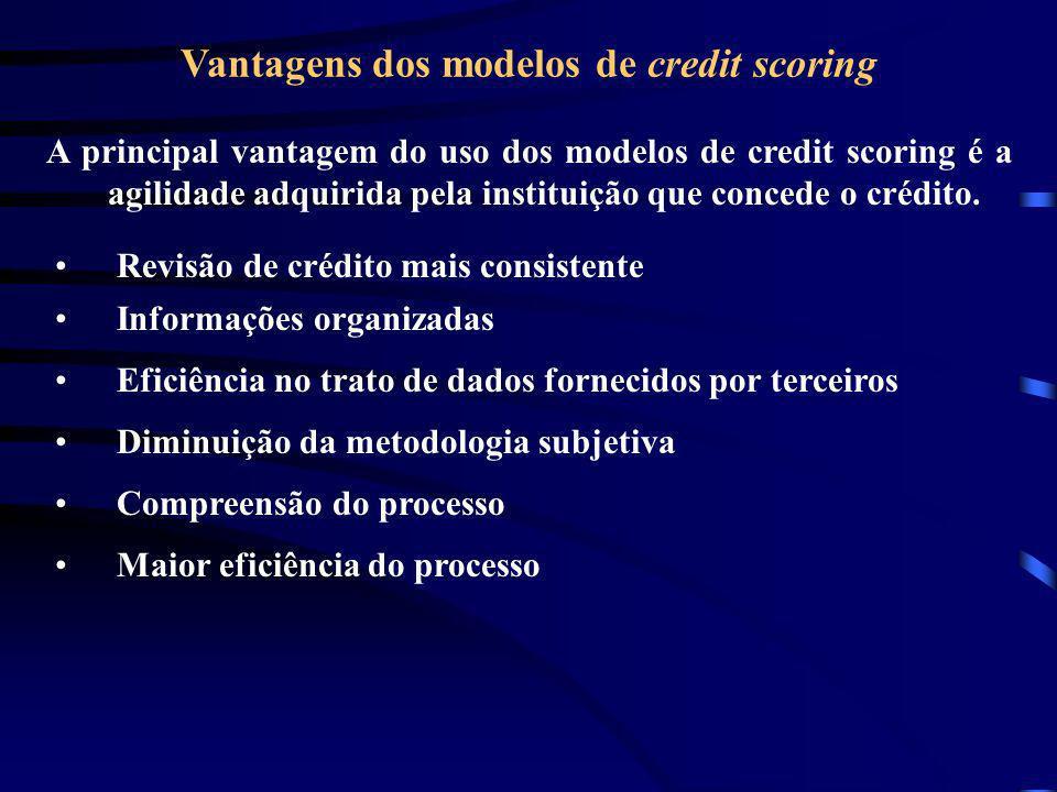 Vantagens dos modelos de credit scoring