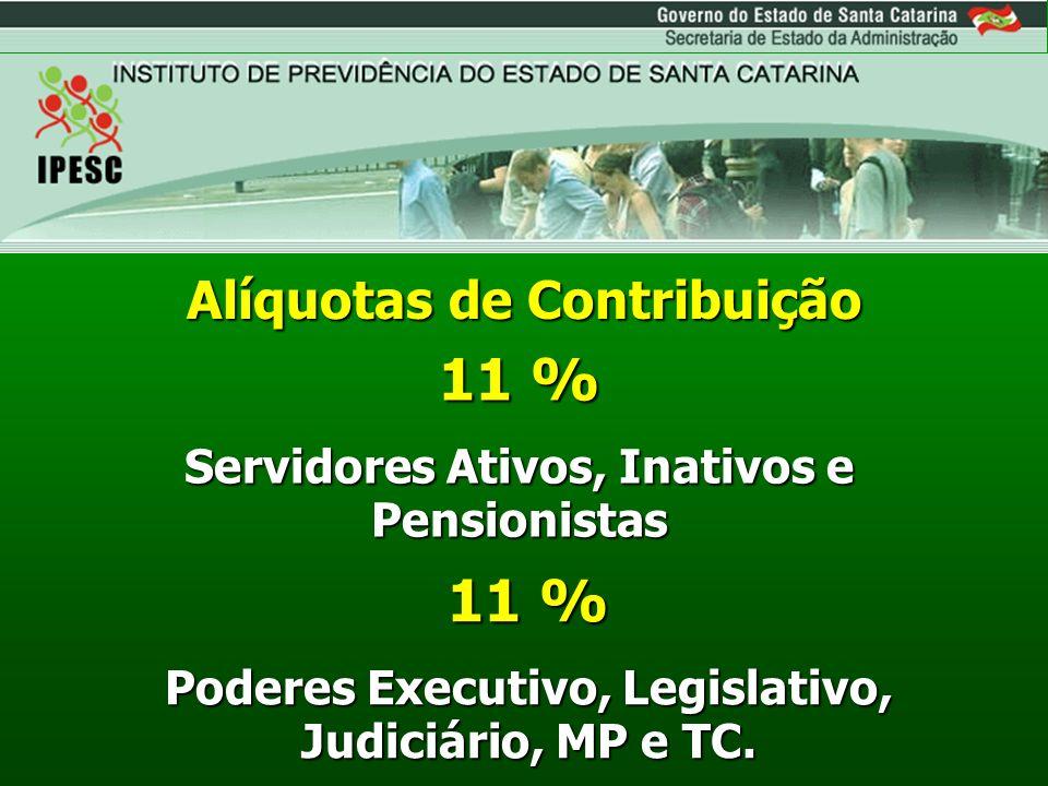 11 % 11 % Alíquotas de Contribuição