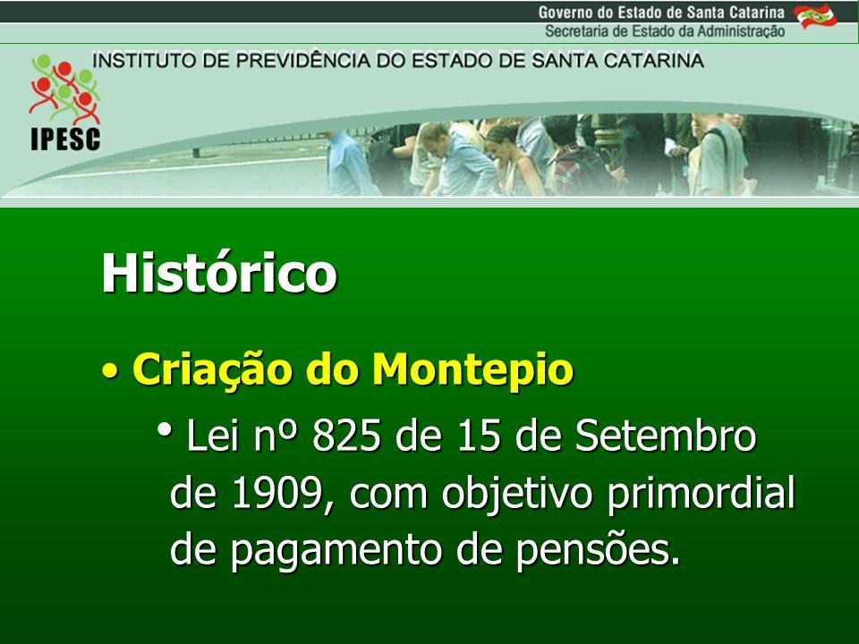 Histórico Criação do Montepio