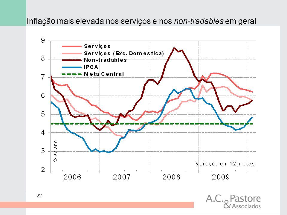Inflação mais elevada nos serviços e nos non-tradables em geral