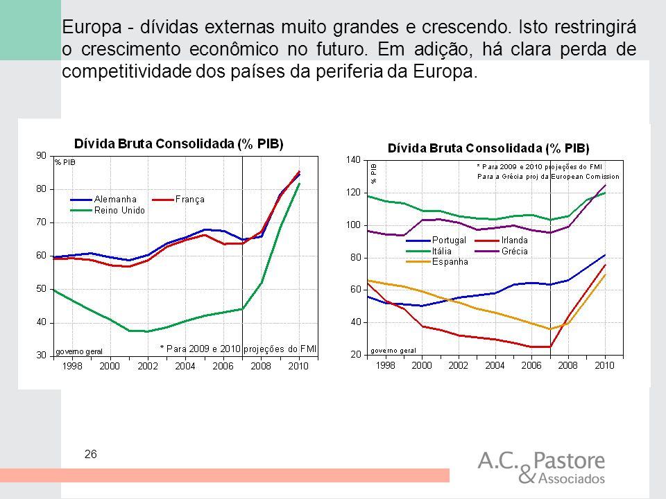 Europa - dívidas externas muito grandes e crescendo