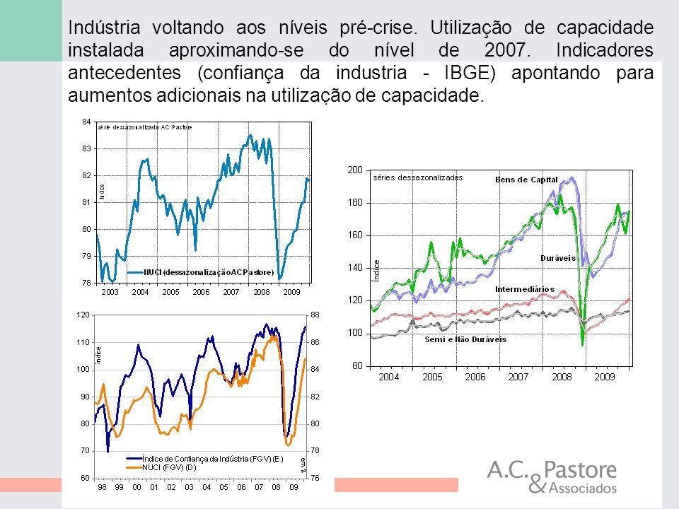 Indústria voltando aos níveis pré-crise