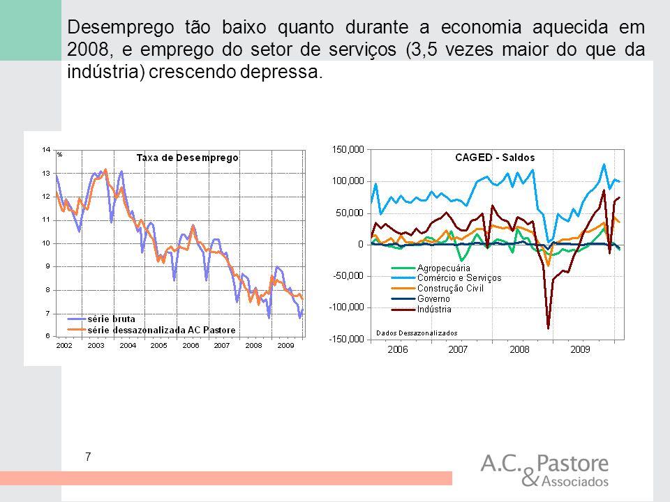 Desemprego tão baixo quanto durante a economia aquecida em 2008, e emprego do setor de serviços (3,5 vezes maior do que da indústria) crescendo depressa.