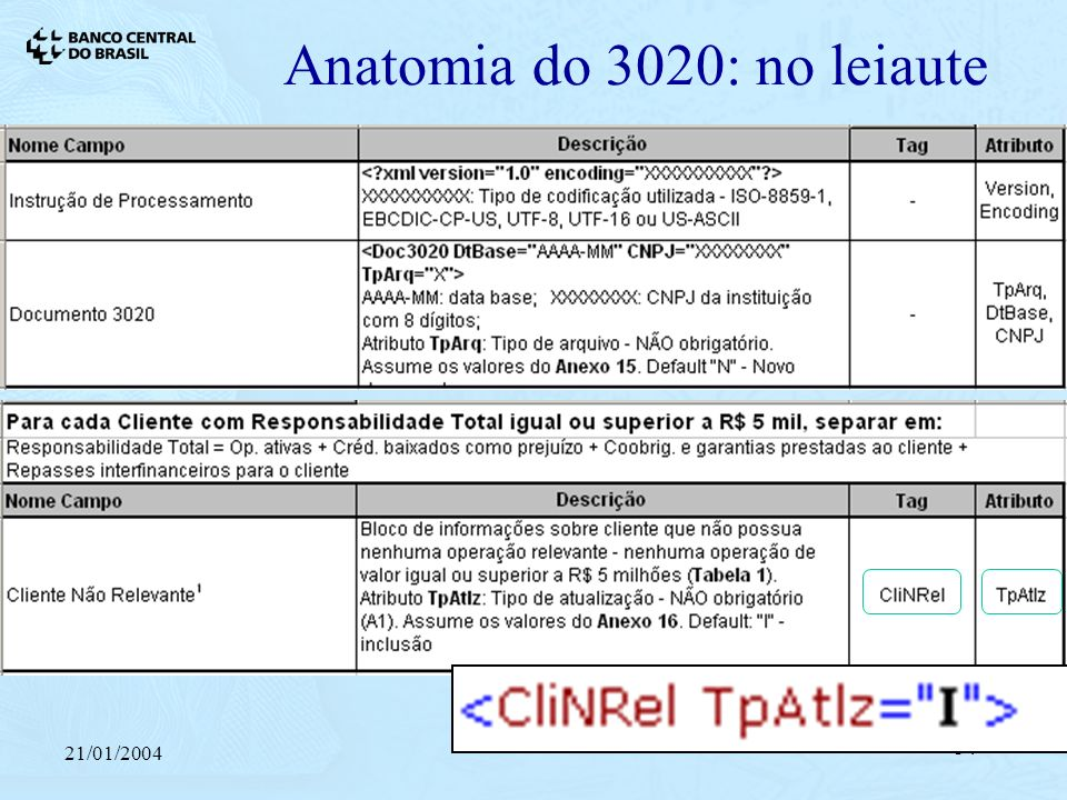 Anatomia do 3020: no leiaute