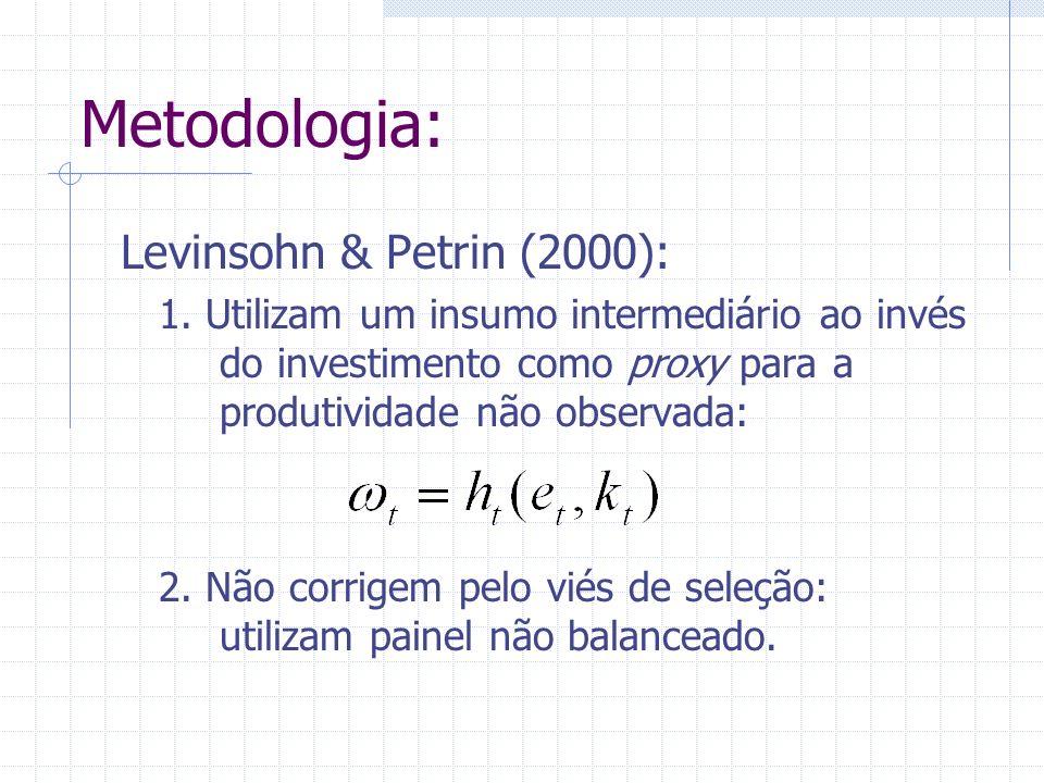 Metodologia: Levinsohn & Petrin (2000):