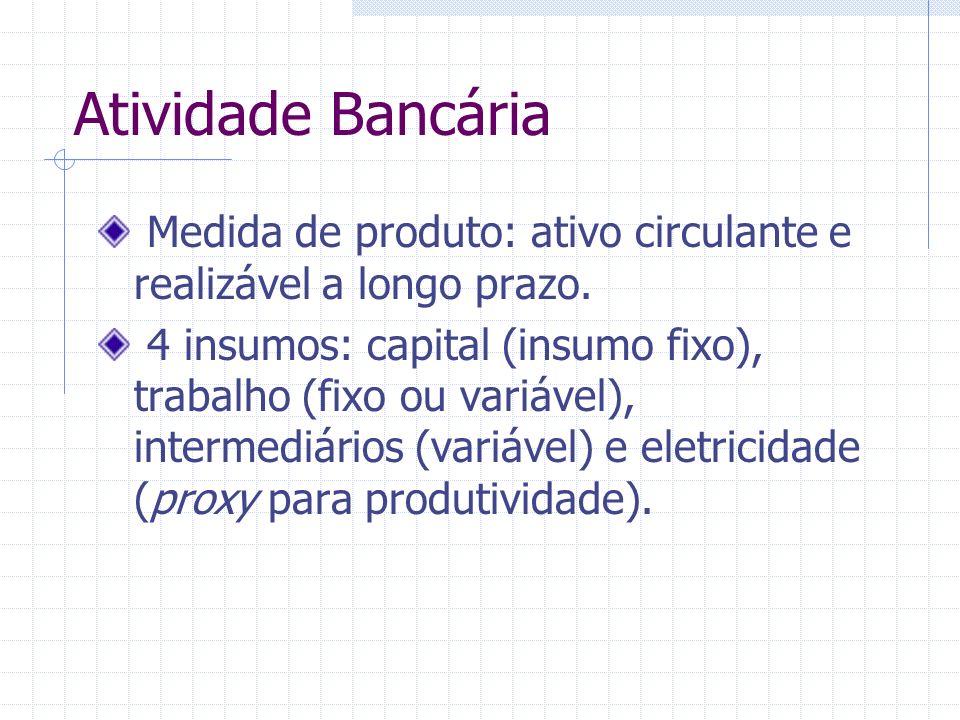 Atividade Bancária Medida de produto: ativo circulante e realizável a longo prazo.