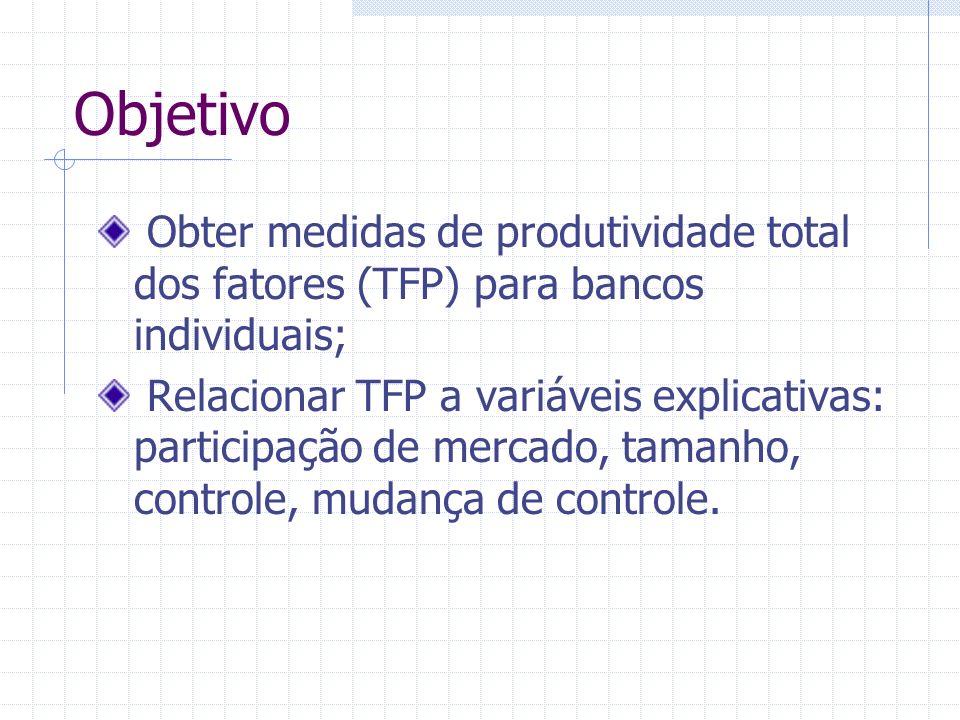 Objetivo Obter medidas de produtividade total dos fatores (TFP) para bancos individuais;