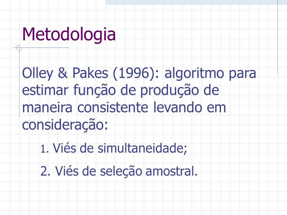 Metodologia Olley & Pakes (1996): algoritmo para estimar função de produção de maneira consistente levando em consideração: