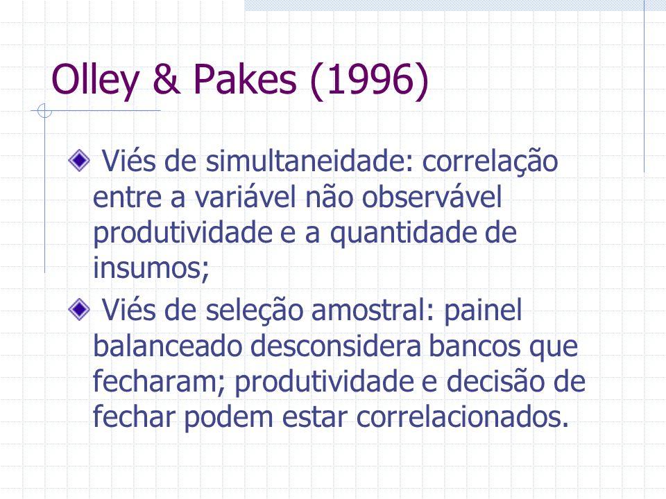 Olley & Pakes (1996) Viés de simultaneidade: correlação entre a variável não observável produtividade e a quantidade de insumos;