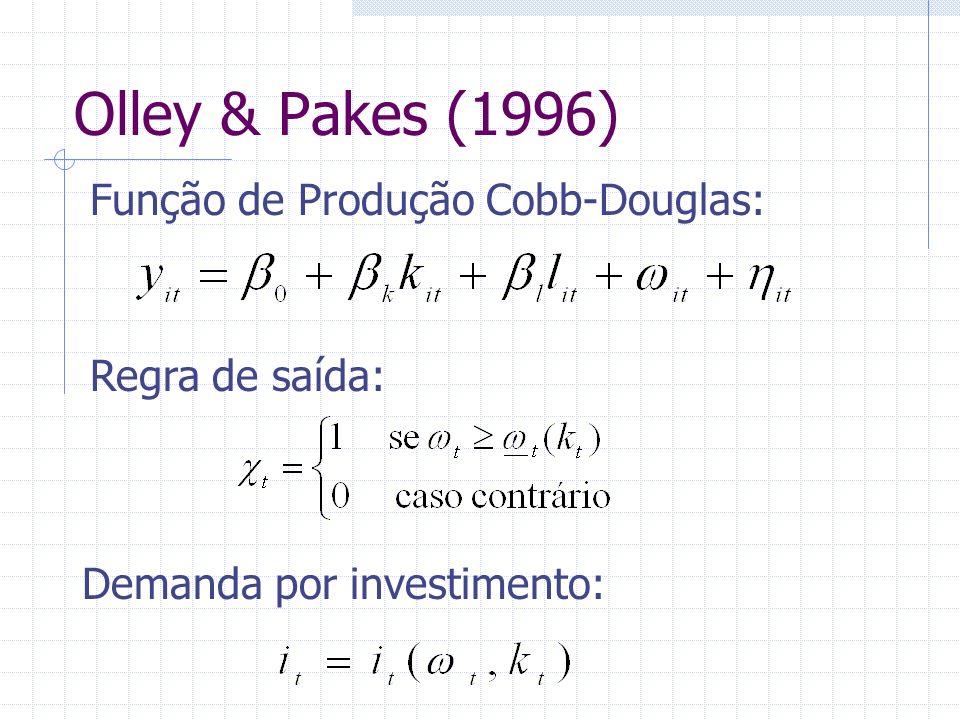 Olley & Pakes (1996) Função de Produção Cobb-Douglas: Regra de saída: