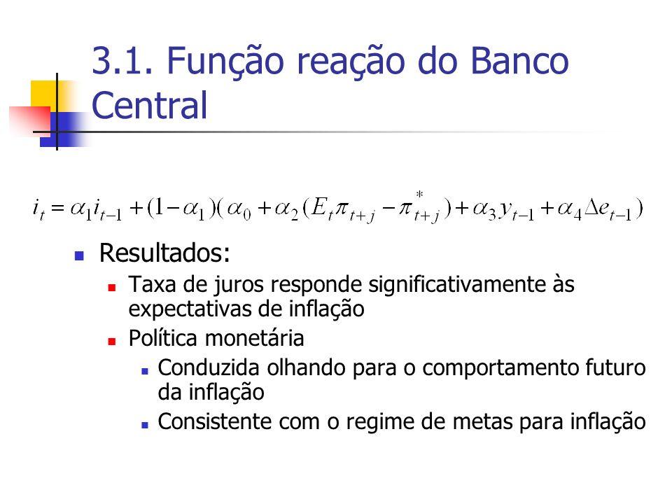 3.1. Função reação do Banco Central