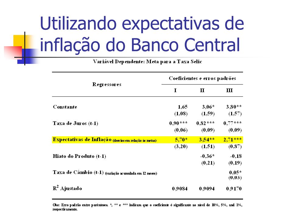 Utilizando expectativas de inflação do Banco Central
