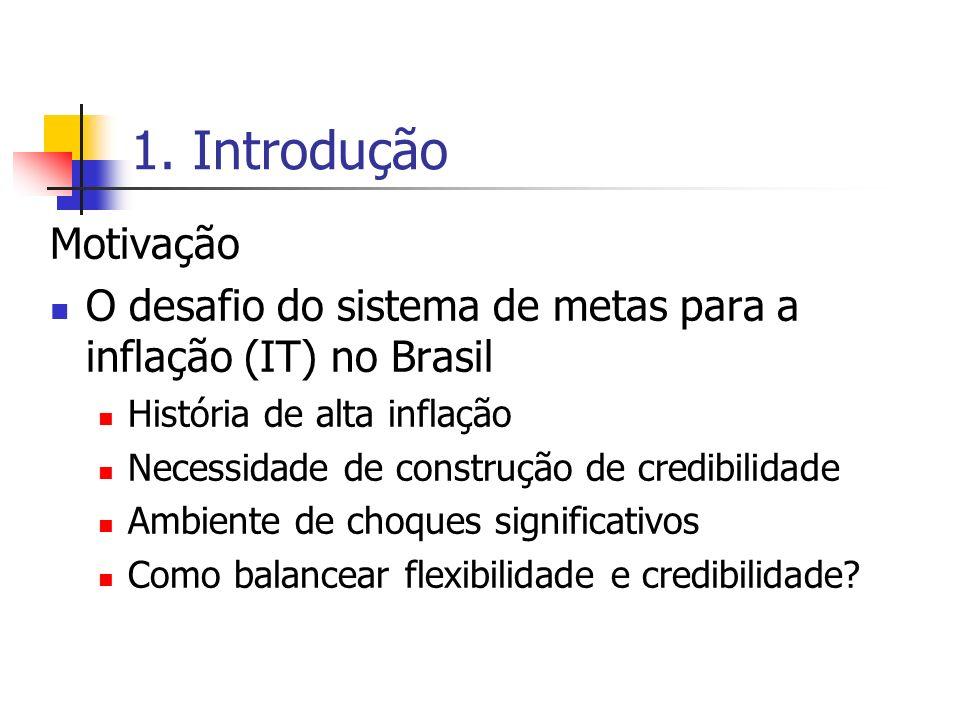 1. Introdução Motivação. O desafio do sistema de metas para a inflação (IT) no Brasil. História de alta inflação.