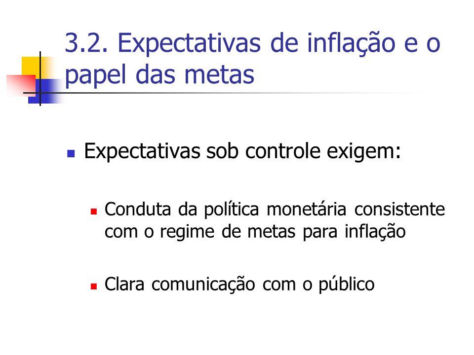 3.2. Expectativas de inflação e o papel das metas