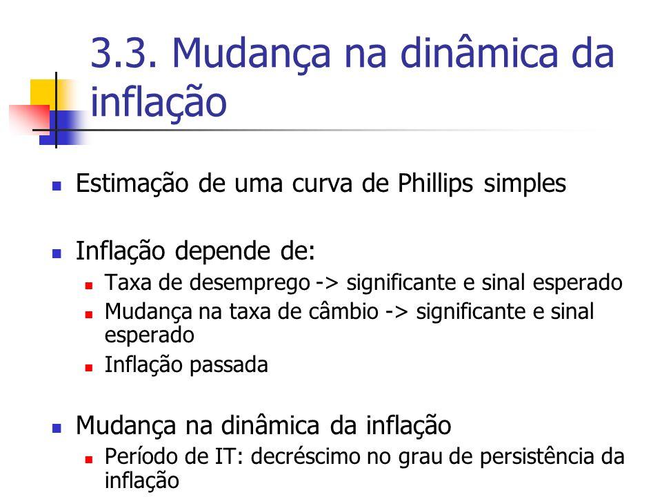 3.3. Mudança na dinâmica da inflação