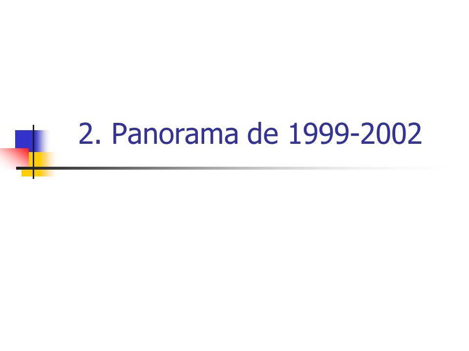 2. Panorama de 1999-2002