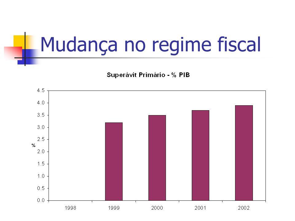 Mudança no regime fiscal
