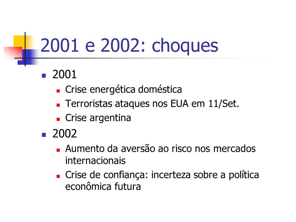 2001 e 2002: choques 2001 2002 Crise energética doméstica