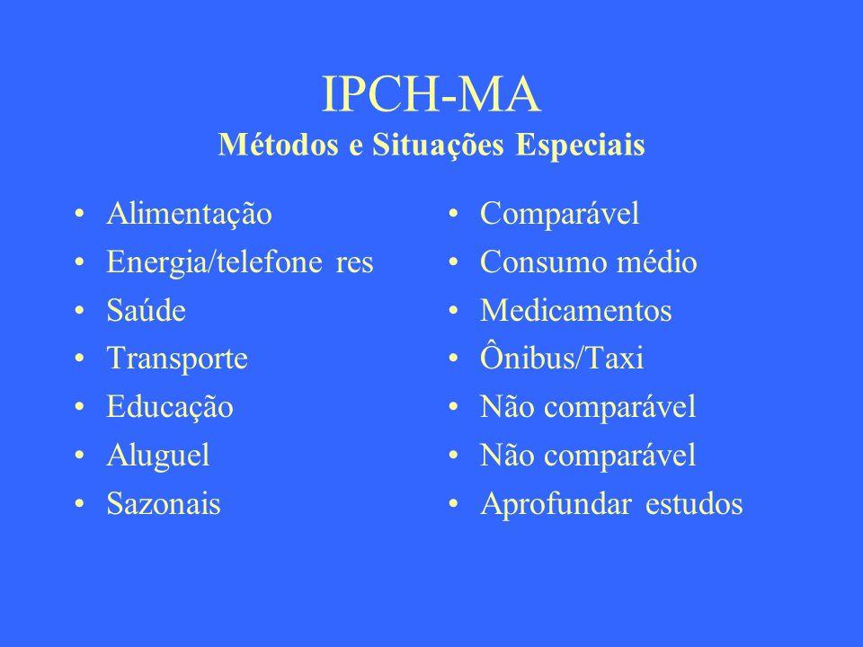IPCH-MA Métodos e Situações Especiais