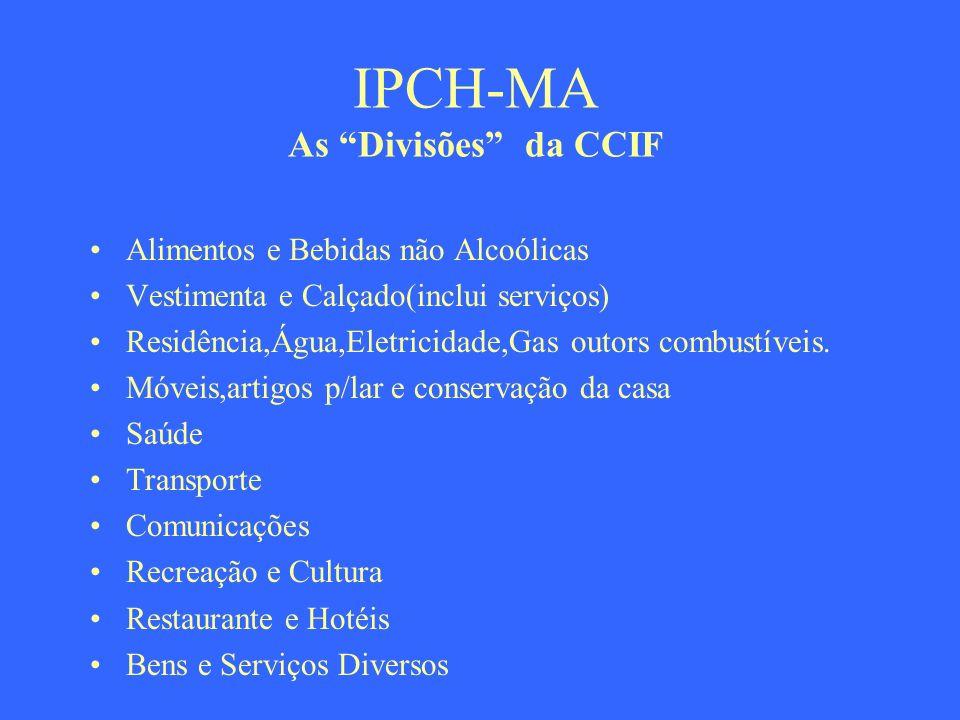 IPCH-MA As Divisões da CCIF