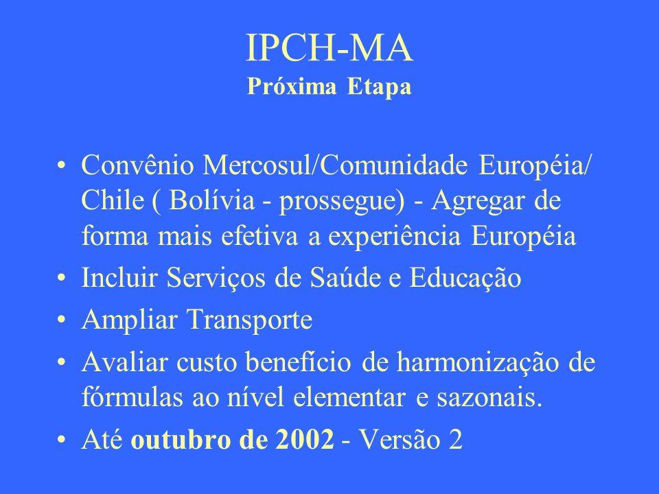 IPCH-MA Próxima EtapaConvênio Mercosul/Comunidade Européia/ Chile ( Bolívia - prossegue) - Agregar de forma mais efetiva a experiência Européia.