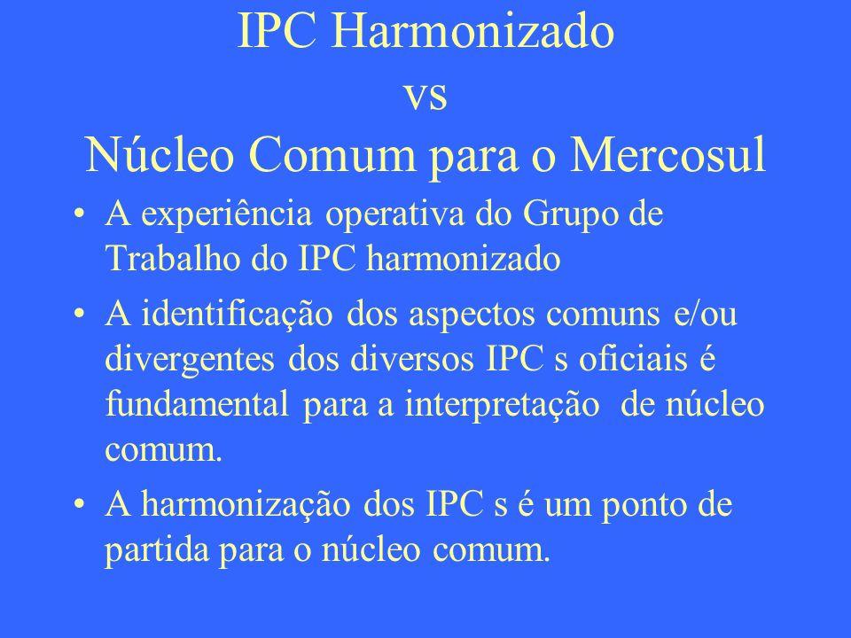 IPC Harmonizado vs Núcleo Comum para o Mercosul