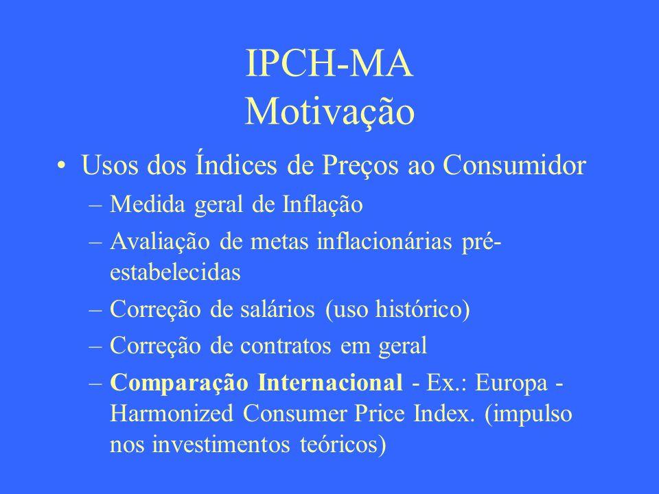 IPCH-MA Motivação Usos dos Índices de Preços ao Consumidor