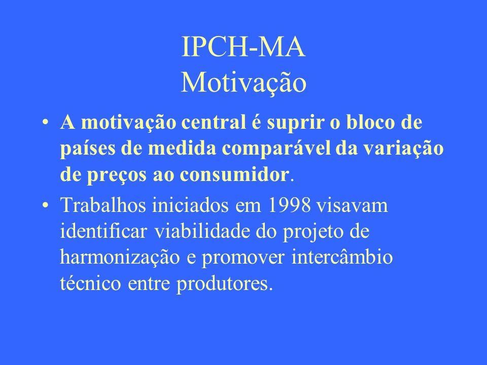 IPCH-MA Motivação A motivação central é suprir o bloco de países de medida comparável da variação de preços ao consumidor.