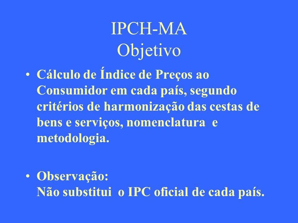 IPCH-MA Objetivo